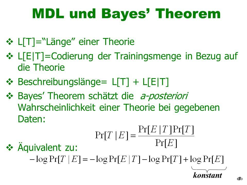 MDL und Bayes' Theorem L[T]= Länge einer Theorie